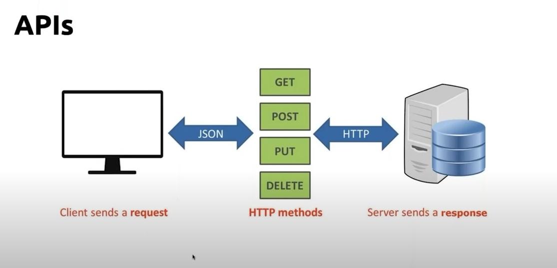 integracion_chatbot_JSON